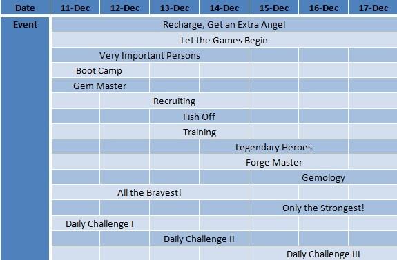 League of Angels Open Beta Event Schedule