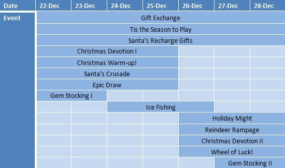 League of Angels Christmas Event