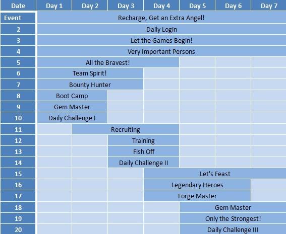 League of Angels New Server Event Calendar