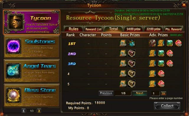 League of Angels Resource Tycoon