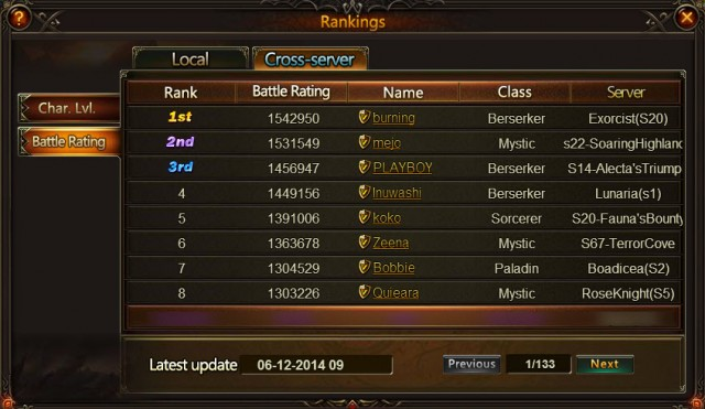 League of Angels Cross Server BR Rankings
